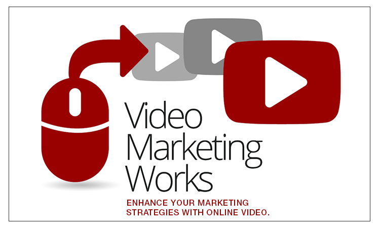 strategies for video promotion